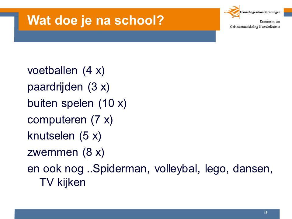 13 voetballen (4 x) paardrijden (3 x) buiten spelen (10 x) computeren (7 x) knutselen (5 x) zwemmen (8 x) en ook nog..Spiderman, volleybal, lego, dansen, TV kijken Wat doe je na school?
