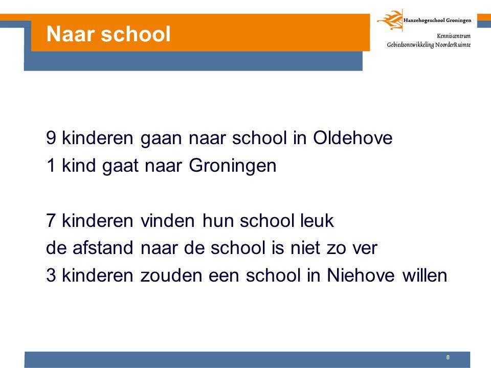 8 9 kinderen gaan naar school in Oldehove 1 kind gaat naar Groningen 7 kinderen vinden hun school leuk de afstand naar de school is niet zo ver 3 kinderen zouden een school in Niehove willen Naar school
