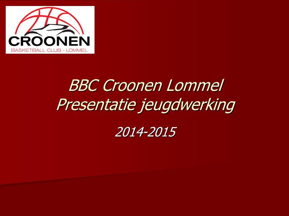 BBC Croonen Lommel Presentatie jeugdwerking 2014-2015