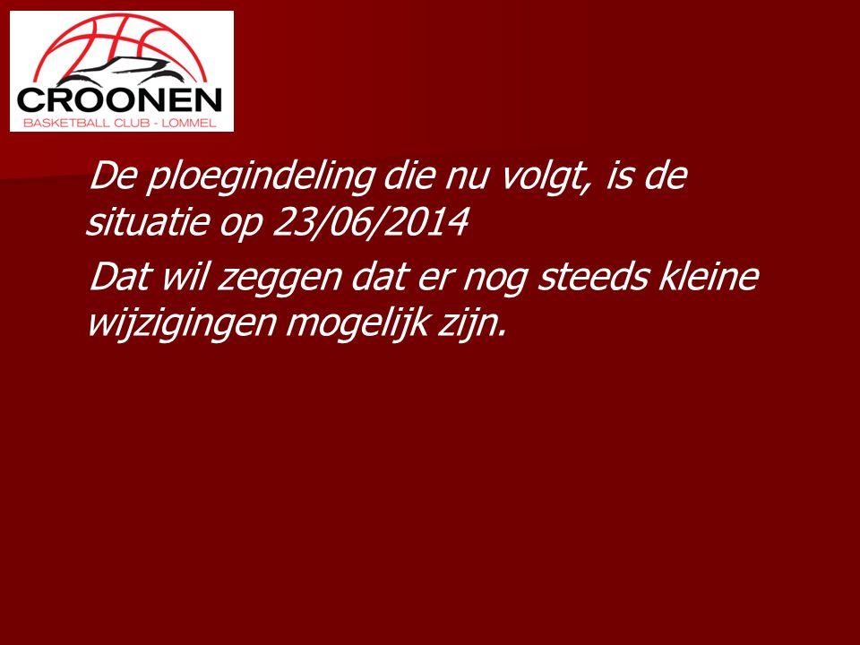 De ploegindeling die nu volgt, is de situatie op 23/06/2014 Dat wil zeggen dat er nog steeds kleine wijzigingen mogelijk zijn.