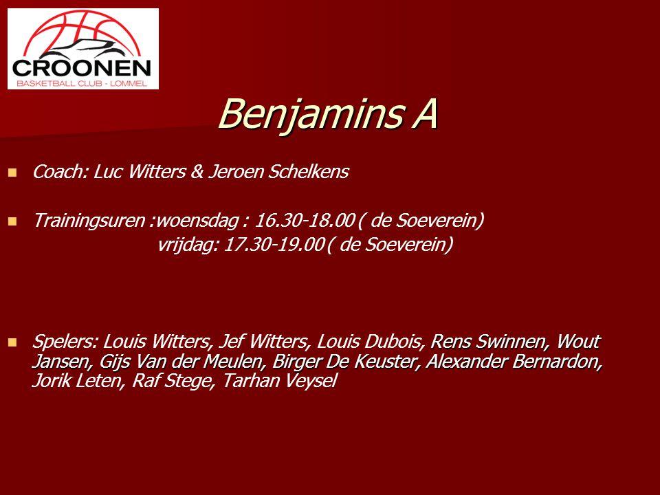 Benjamins A Coach: Luc Witters & Jeroen Schelkens Trainingsuren :woensdag : 16.30-18.00 ( de Soeverein) vrijdag: 17.30-19.00 ( de Soeverein) Rens Swin