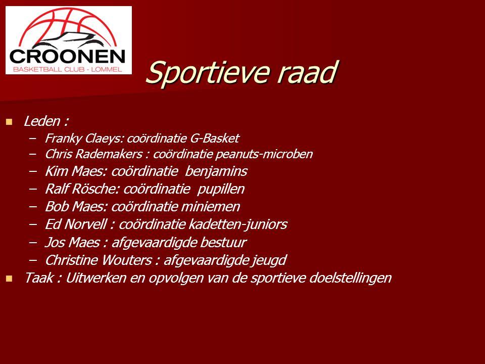 Sportieve raad Leden : – –Franky Claeys: coördinatie G-Basket – –Chris Rademakers : coördinatie peanuts-microben – –Kim Maes: coördinatie benjamins –