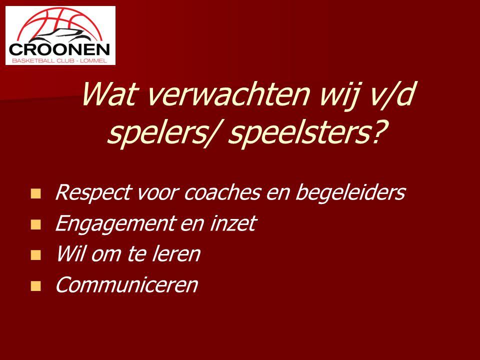 Wat verwachten wij v/d spelers/ speelsters? Respect voor coaches en begeleiders Engagement en inzet Wil om te leren Communiceren