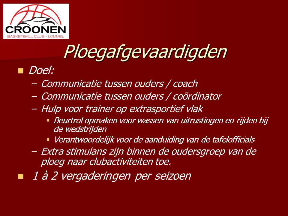 Ploegafgevaardigden Doel: – –Communicatie tussen ouders / coach – –Communicatie tussen ouders / coördinator – –Hulp voor trainer op extrasportief vlak