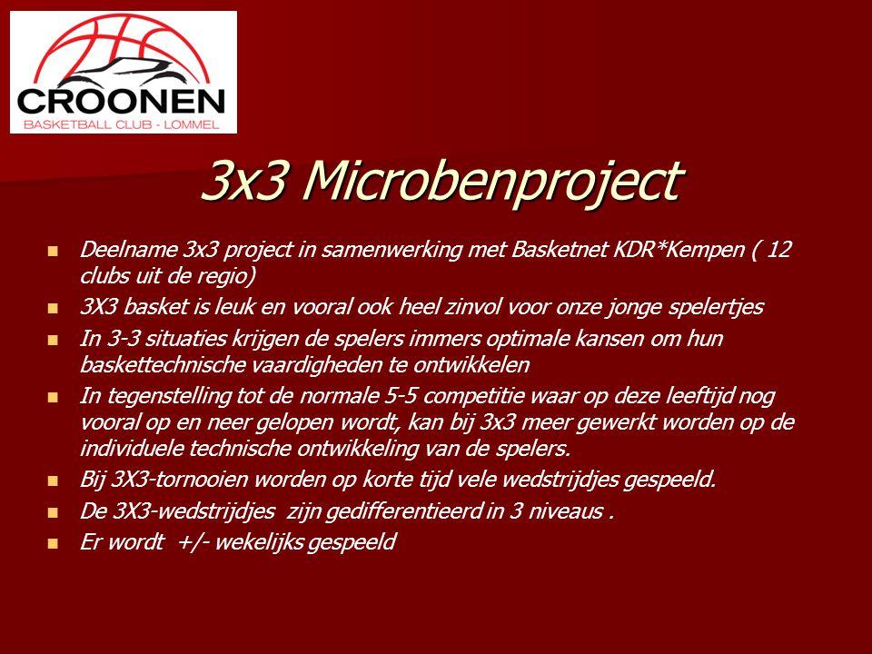 3x3 Microbenproject Deelname 3x3 project in samenwerking met Basketnet KDR*Kempen ( 12 clubs uit de regio) 3X3 basket is leuk en vooral ook heel zinvo
