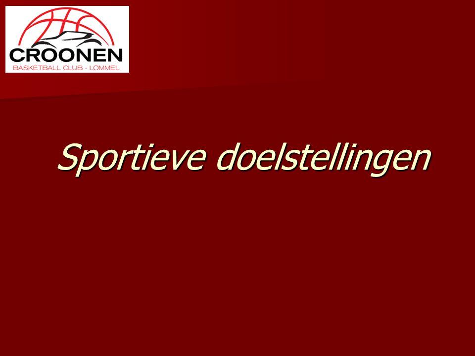 Sportieve doelstellingen