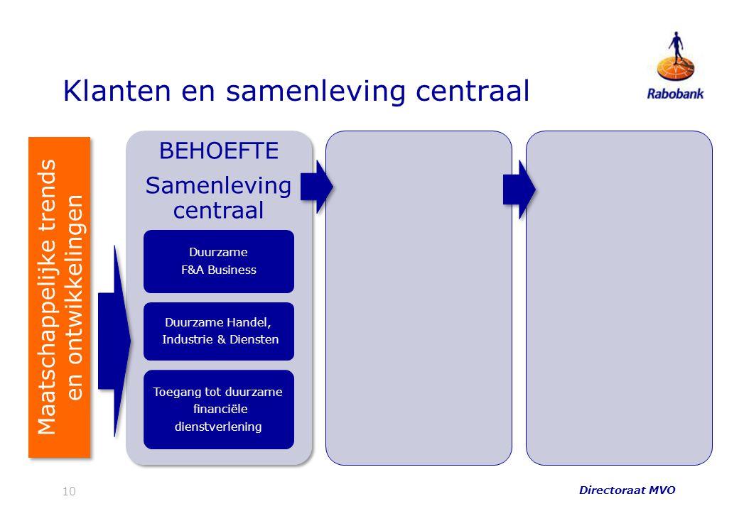 Klanten en samenleving centraal 10 BEHOEFTE Samenleving centraal Duurzame F&A Business Duurzame Handel, Industrie & Diensten Toegang tot duurzame fina