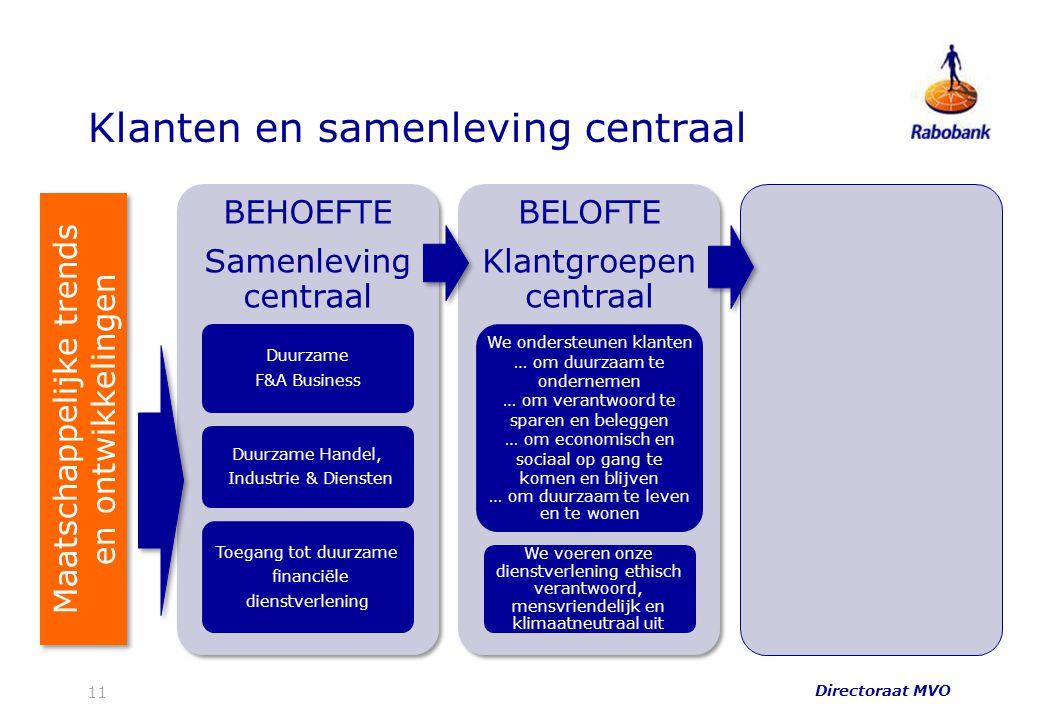 Klanten en samenleving centraal 11 BEHOEFTE Samenleving centraal Duurzame F&A Business Duurzame Handel, Industrie & Diensten Toegang tot duurzame fina