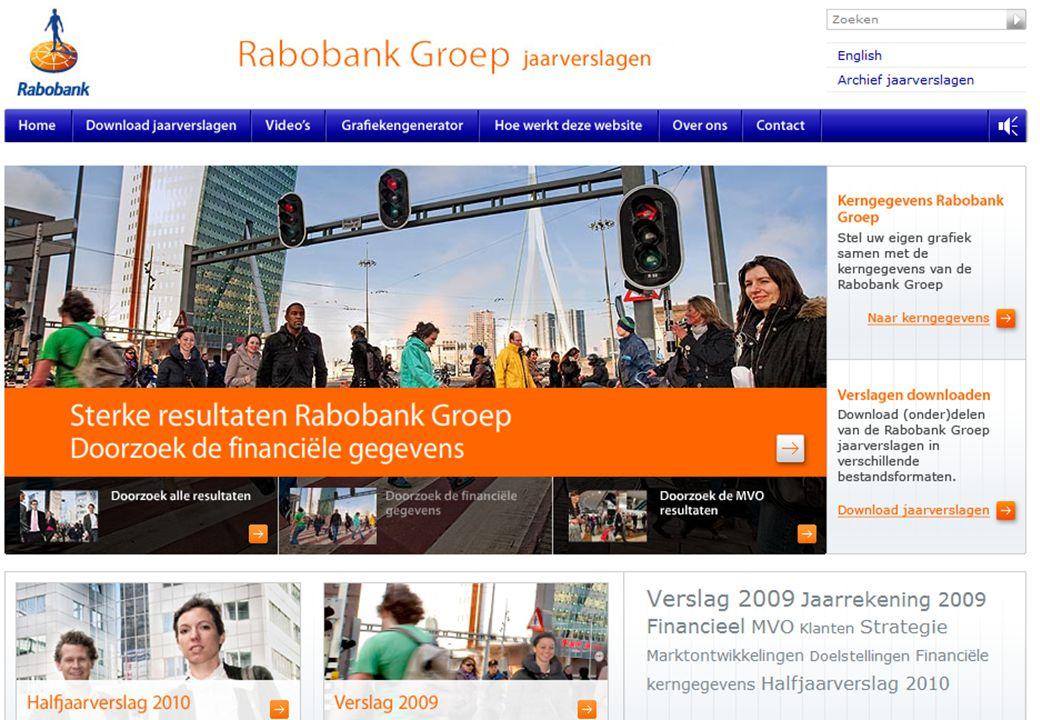 Rabobank Groep 19