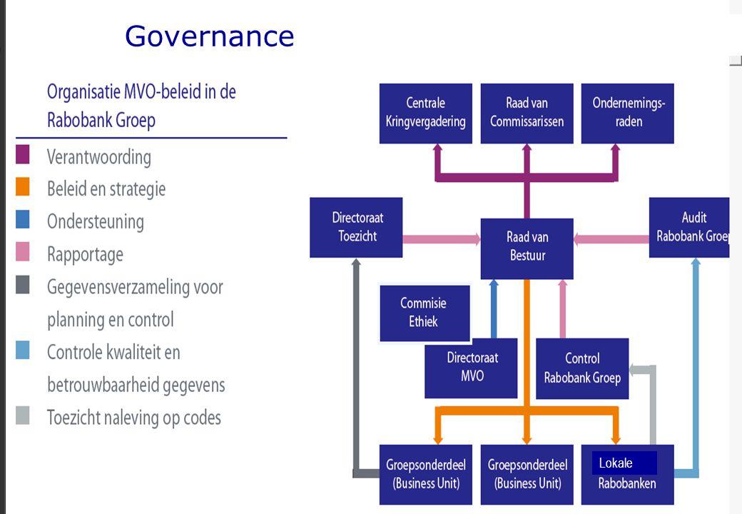 8 MVO-Governance - uitgangspunten Governance Lokale