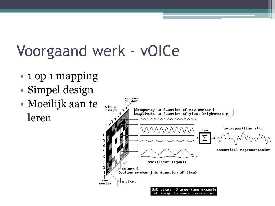 Voorgaand werk - vOICe 1 op 1 mapping Simpel design Moeilijk aan te leren