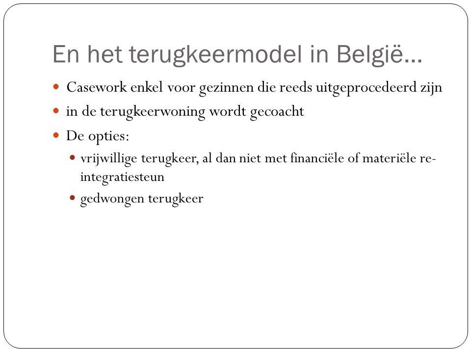 En het terugkeermodel in België… Casework enkel voor gezinnen die reeds uitgeprocedeerd zijn in de terugkeerwoning wordt gecoacht De opties: vrijwillige terugkeer, al dan niet met financiële of materiële re- integratiesteun gedwongen terugkeer