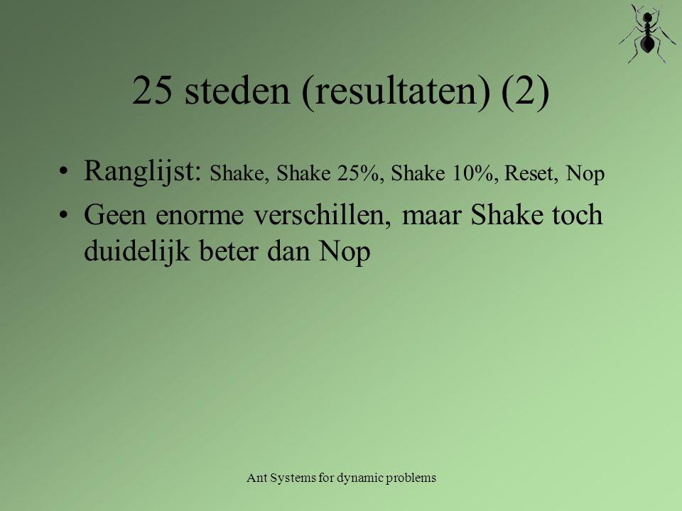 Ant Systems for dynamic problems 25 steden (resultaten) (2) Ranglijst: Shake, Shake 25%, Shake 10%, Reset, Nop Geen enorme verschillen, maar Shake toc