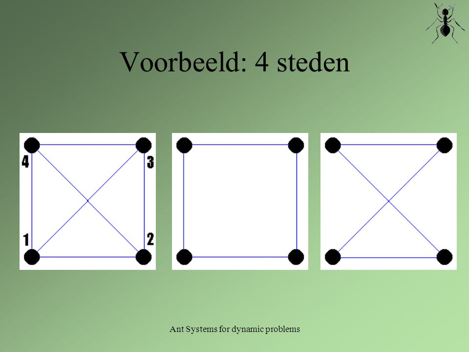 Ant Systems for dynamic problems 25 steden (probleem) 2 dynamische periodes