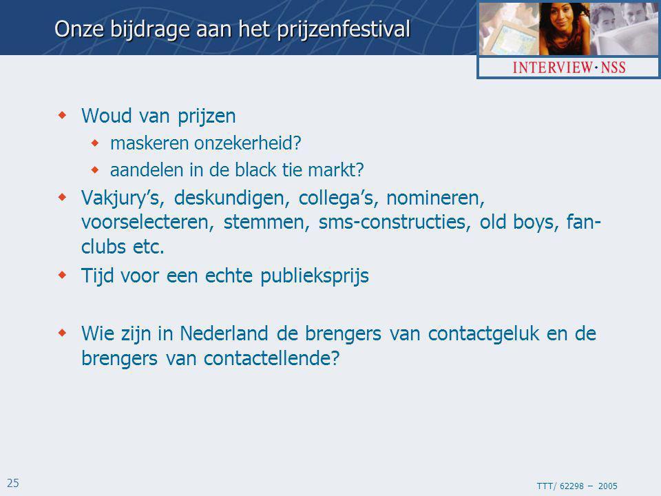 TTT/ 62298 – 2005 25 Onze bijdrage aan het prijzenfestival  Woud van prijzen  maskeren onzekerheid?  aandelen in de black tie markt?  Vakjury's, d