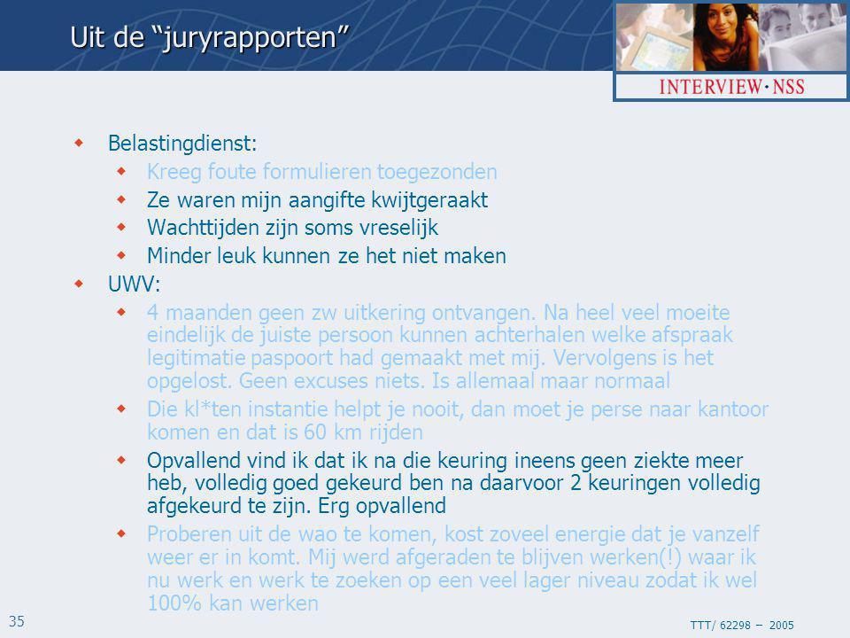 """TTT/ 62298 – 2005 35 Uit de """"juryrapporten""""  Belastingdienst:  Kreeg foute formulieren toegezonden  Ze waren mijn aangifte kwijtgeraakt  Wachttijd"""