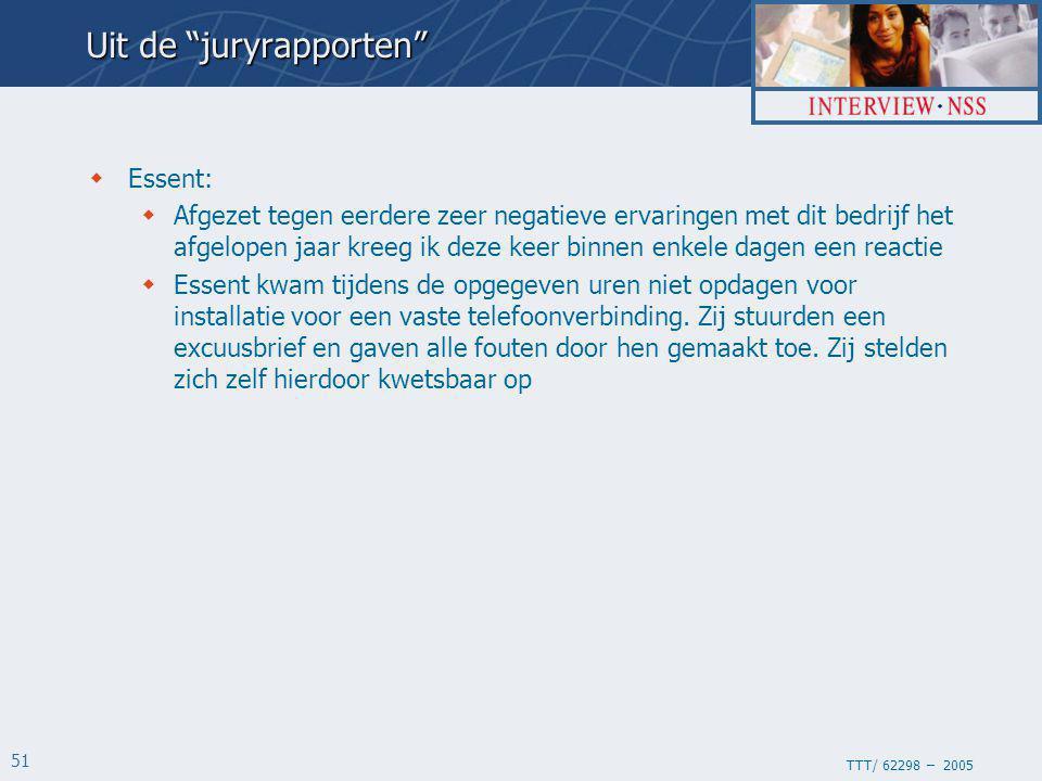 """TTT/ 62298 – 2005 51 Uit de """"juryrapporten""""  Essent:  Afgezet tegen eerdere zeer negatieve ervaringen met dit bedrijf het afgelopen jaar kreeg ik de"""
