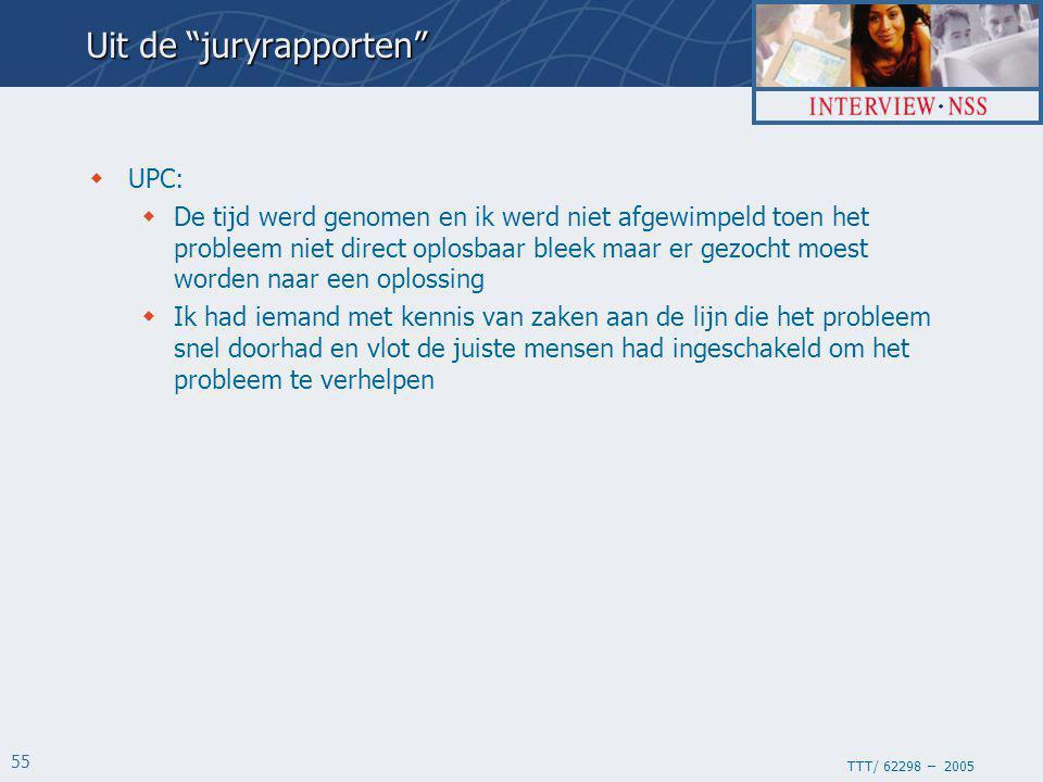 """TTT/ 62298 – 2005 55 Uit de """"juryrapporten""""  UPC:  De tijd werd genomen en ik werd niet afgewimpeld toen het probleem niet direct oplosbaar bleek ma"""