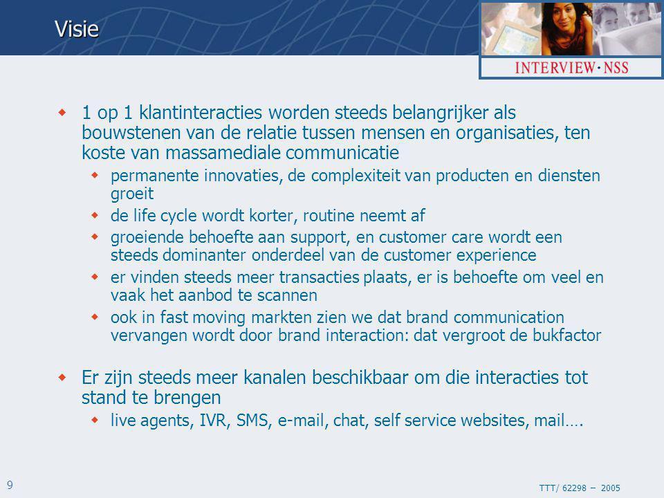 TTT/ 62298 – 2005 30 Contactredenen negatieve ervaringen