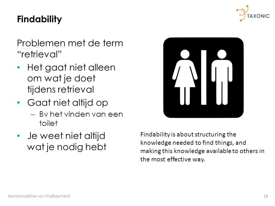 """18Kennismodellen en Vindbaarheid Findability Problemen met de term """"retrieval"""" Het gaat niet alleen om wat je doet tijdens retrieval Gaat niet altijd"""