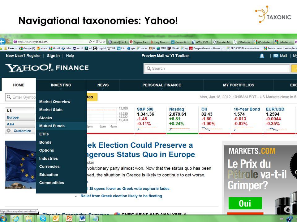 33Kennismodellen en Vindbaarheid Navigational taxonomies: Yahoo!