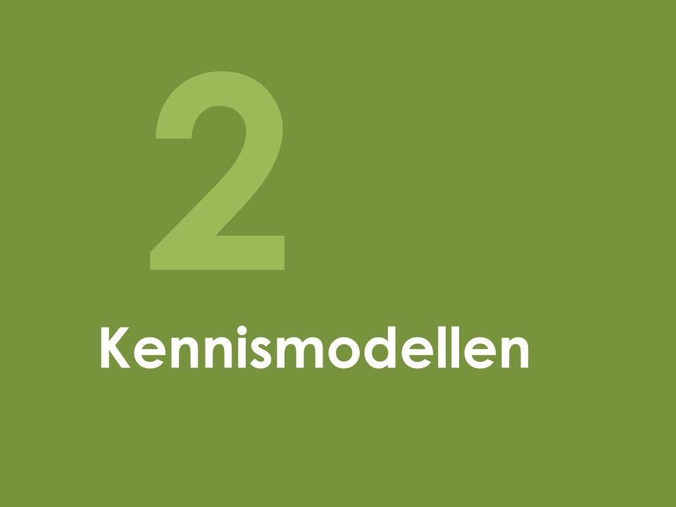 2 Kennismodellen