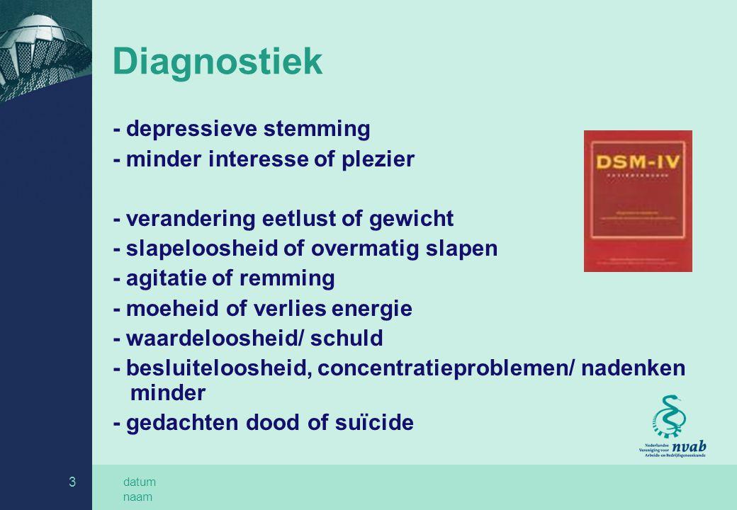 datum naam 3 Diagnostiek - depressieve stemming - minder interesse of plezier - verandering eetlust of gewicht - slapeloosheid of overmatig slapen - a