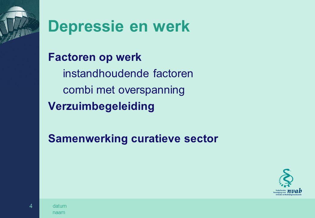 datum naam 4 Depressie en werk Factoren op werk instandhoudende factoren combi met overspanning Verzuimbegeleiding Samenwerking curatieve sector