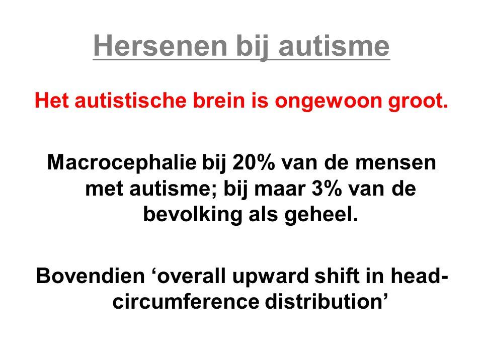Hersenen bij autisme Het autistische brein is ongewoon groot. Macrocephalie bij 20% van de mensen met autisme; bij maar 3% van de bevolking als geheel