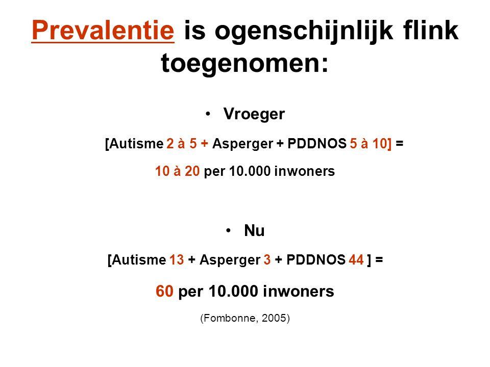 Prevalentie is ogenschijnlijk flink toegenomen: Vroeger [Autisme 2 à 5 + Asperger + PDDNOS 5 à 10] = 10 à 20 per 10.000 inwoners Nu [Autisme 13 + Aspe