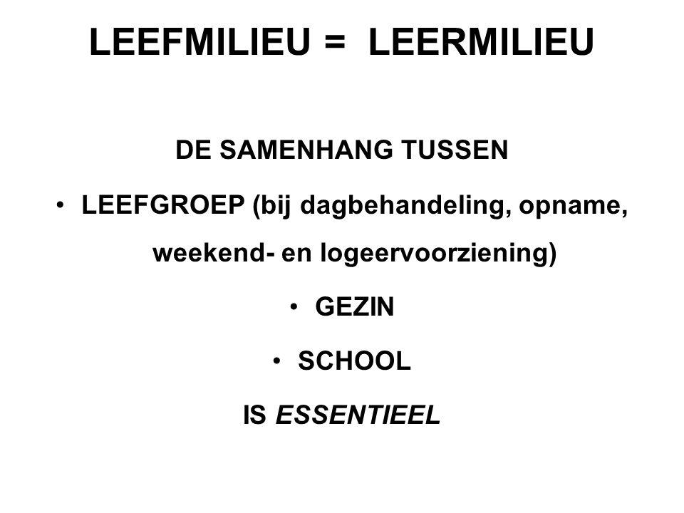 LEEFMILIEU = LEERMILIEU DE SAMENHANG TUSSEN LEEFGROEP (bij dagbehandeling, opname, weekend- en logeervoorziening) GEZIN SCHOOL IS ESSENTIEEL