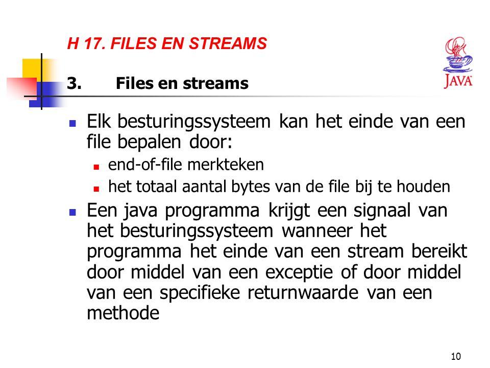 10 H 17. FILES EN STREAMS 3.Files en streams Elk besturingssysteem kan het einde van een file bepalen door: end-of-file merkteken het totaal aantal by