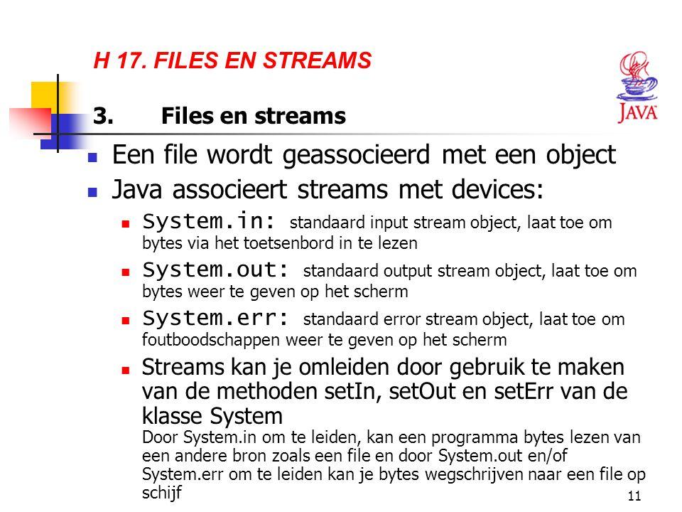 11 H 17. FILES EN STREAMS 3.Files en streams Een file wordt geassocieerd met een object Java associeert streams met devices: System.in: standaard inpu