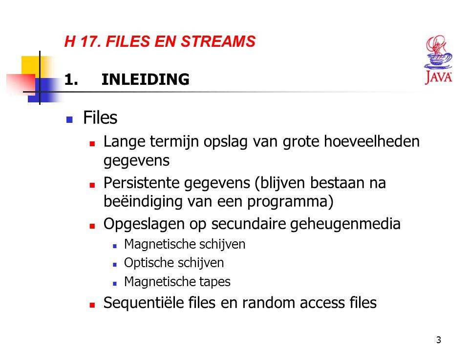 3 H 17. FILES EN STREAMS 1. INLEIDING Files Lange termijn opslag van grote hoeveelheden gegevens Persistente gegevens (blijven bestaan na beëindiging