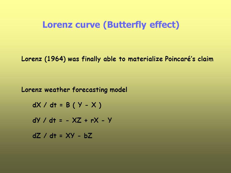 Lorenz curve (Butterfly effect) Lorenz (1964) was finally able to materialize Poincaré's claim Lorenz weather forecasting model dX / dt = B ( Y - X ) dY / dt = - XZ + rX - Y dZ / dt = XY - bZ