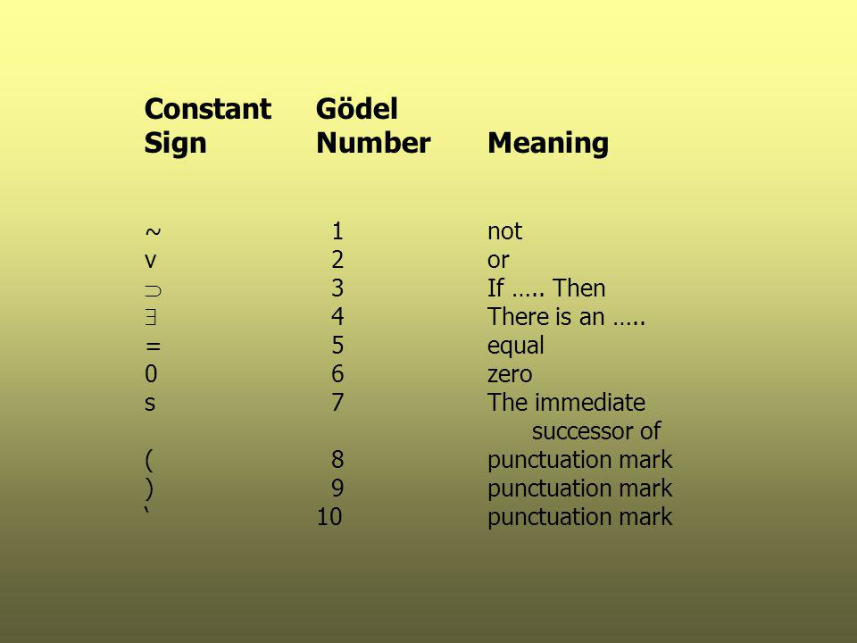 ConstantGödel SignNumberMeaning ~ 1not v 2or  3If ….. Then  4There is an ….. = 5equal 0 6zero s 7The immediate successor of ( 8punctuation mark ) 9p