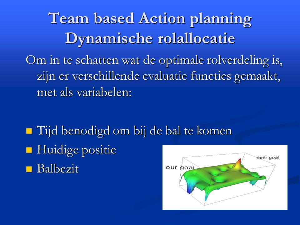 Team based Action planning Dynamische rolallocatie Om in te schatten wat de optimale rolverdeling is, zijn er verschillende evaluatie functies gemaakt, met als variabelen: Tijd benodigd om bij de bal te komen Tijd benodigd om bij de bal te komen Huidige positie Huidige positie Balbezit Balbezit