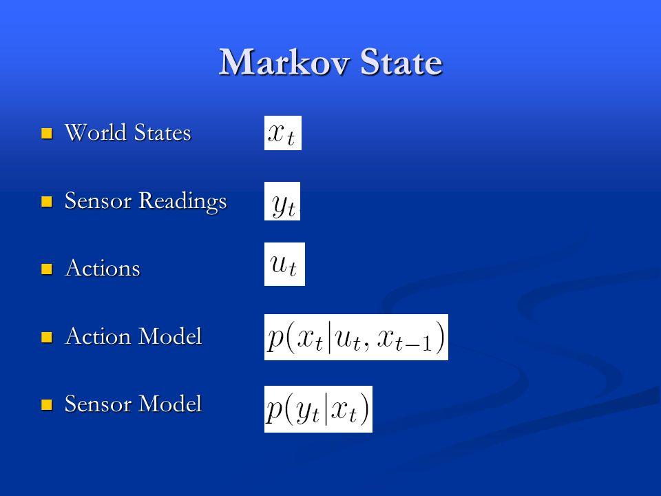 Markov State World States World States Sensor Readings Sensor Readings Actions Actions Action Model Action Model Sensor Model Sensor Model