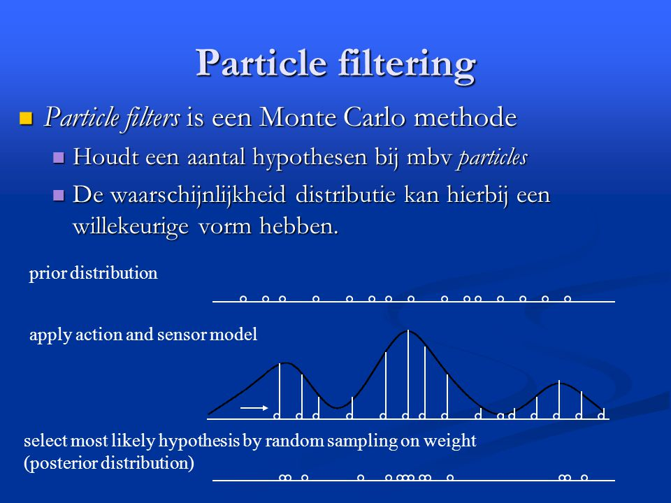 Particle filtering Particle filters is een Monte Carlo methode Particle filters is een Monte Carlo methode Houdt een aantal hypothesen bij mbv particles Houdt een aantal hypothesen bij mbv particles De waarschijnlijkheid distributie kan hierbij een willekeurige vorm hebben.