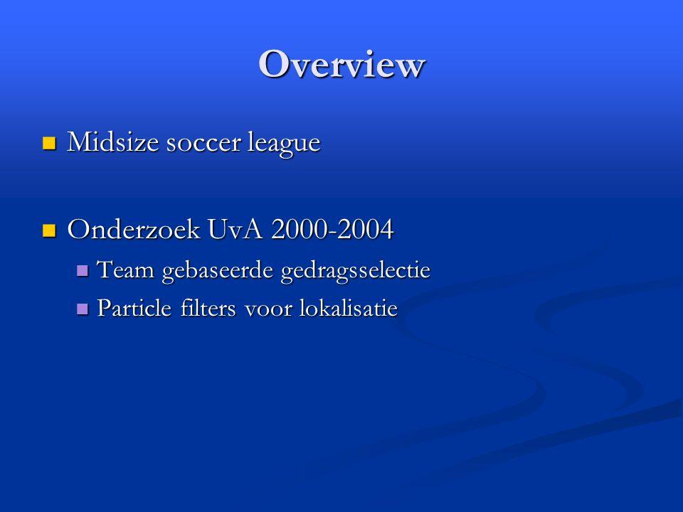 Overview Midsize soccer league Midsize soccer league Onderzoek UvA 2000-2004 Onderzoek UvA 2000-2004 Team gebaseerde gedragsselectie Team gebaseerde gedragsselectie Particle filters voor lokalisatie Particle filters voor lokalisatie