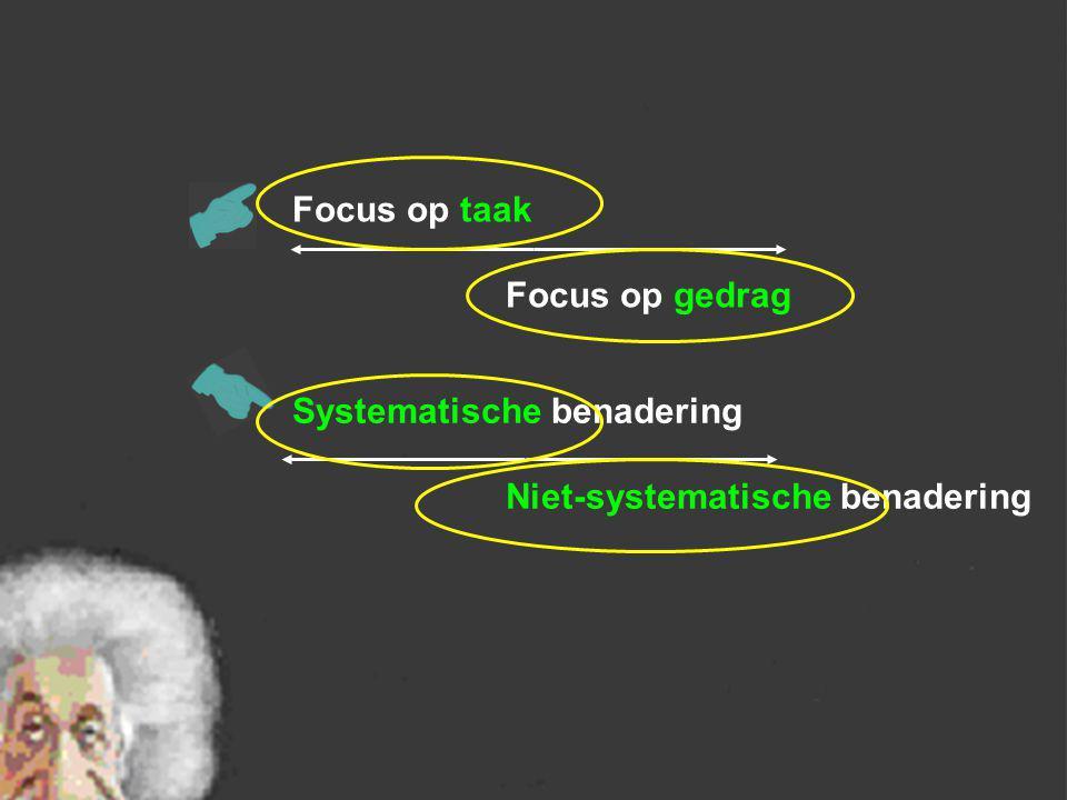 Zone van naaste ontwikkeling Vygotsky Systematische benadering Focus op taak PLAN DOCHECK ACT