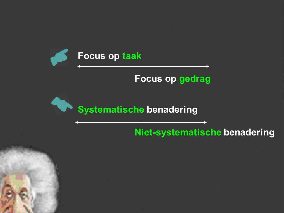 Focus op taak Focus op gedrag Systematische benadering Niet-systematische benadering