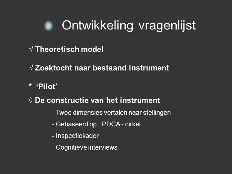 √ Theoretisch model √ Zoektocht naar bestaand instrument * 'Pilot' - Observaties - LesverslagenKey concepts - Intervieuws Ontwikkeling vragenlijst