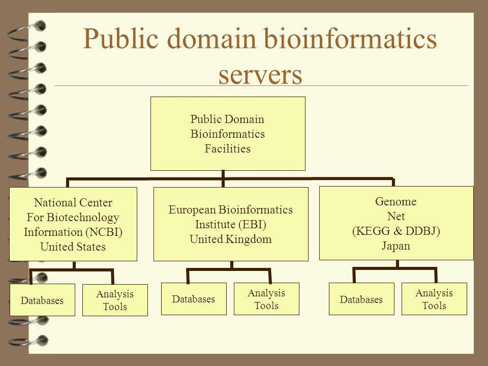 Public domain bioinformatics servers Public Domain Bioinformatics Facilities European Bioinformatics Institute (EBI) United Kingdom National Center Fo