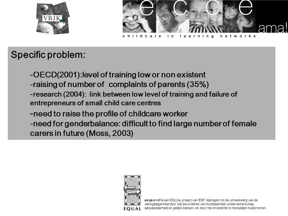 ecce ama! Is een EQUAL project van ESF: bijdragen tot de ontwikkeling van de werkgelegenheid door het bevorderen van inzetbaarheid, ondernemerschap, a