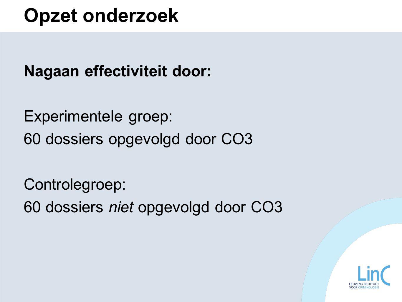 Opzet onderzoek Nagaan effectiviteit door: Experimentele groep: 60 dossiers opgevolgd door CO3 Controlegroep: 60 dossiers niet opgevolgd door CO3