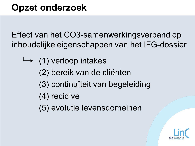 Opzet onderzoek Effect van het CO3-samenwerkingsverband op inhoudelijke eigenschappen van het IFG-dossier (1) verloop intakes (2) bereik van de cliënten (3) continuïteit van begeleiding (4) recidive (5) evolutie levensdomeinen