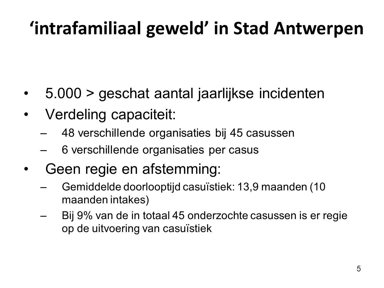 5 5.000 > geschat aantal jaarlijkse incidenten Verdeling capaciteit: –48 verschillende organisaties bij 45 casussen –6 verschillende organisaties per casus Geen regie en afstemming: –Gemiddelde doorlooptijd casuïstiek: 13,9 maanden (10 maanden intakes) –Bij 9% van de in totaal 45 onderzochte casussen is er regie op de uitvoering van casuïstiek 'intrafamiliaal geweld' in Stad Antwerpen