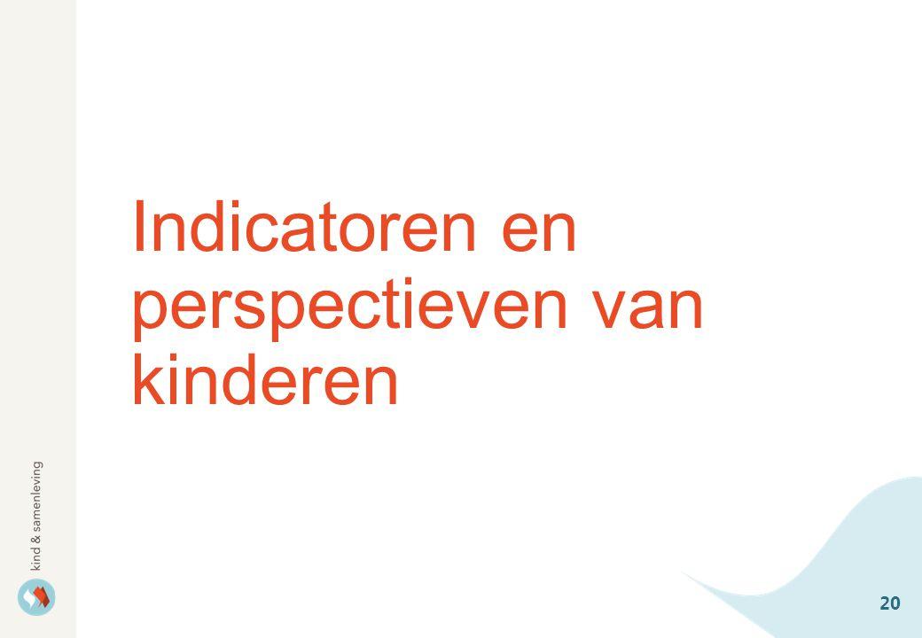 Indicatoren en perspectieven van kinderen 20