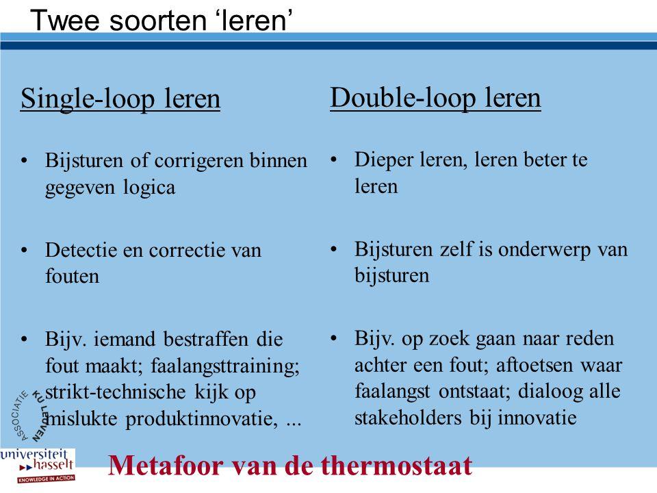 Twee soorten 'leren' Single-loop leren Bijsturen of corrigeren binnen gegeven logica Detectie en correctie van fouten Bijv.